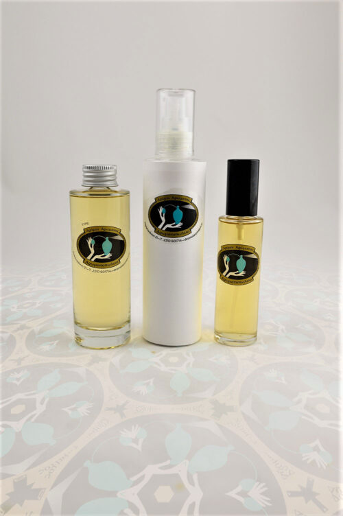 Σετ 50ml χύμα άρωμα+200ml body lotion+200ml shower gel